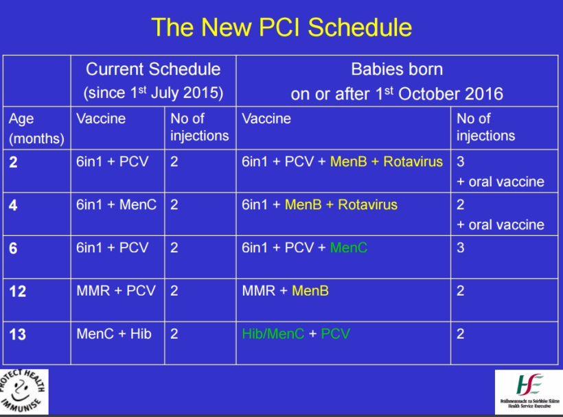 the new pci schedule