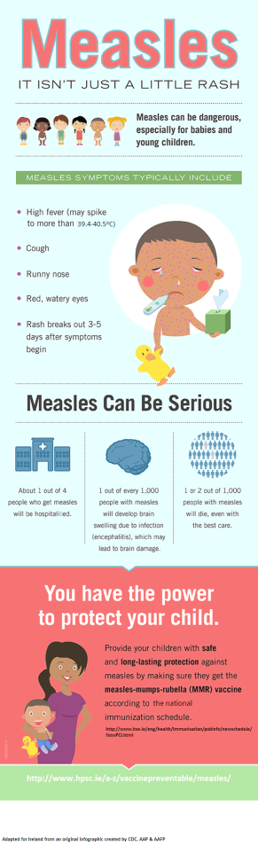 measles-infographic CDC not just a little rash amended for Ireland